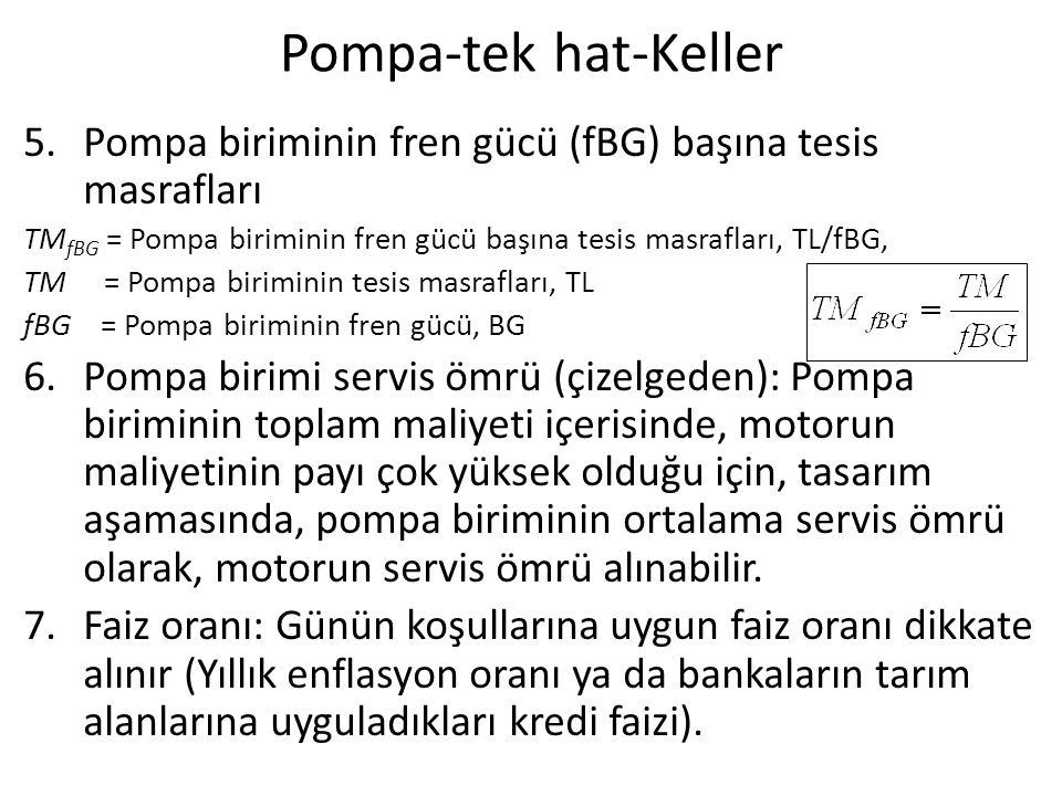 Pompa-tek hat-Keller Pompa biriminin fren gücü (fBG) başına tesis masrafları. TMfBG = Pompa biriminin fren gücü başına tesis masrafları, TL/fBG,