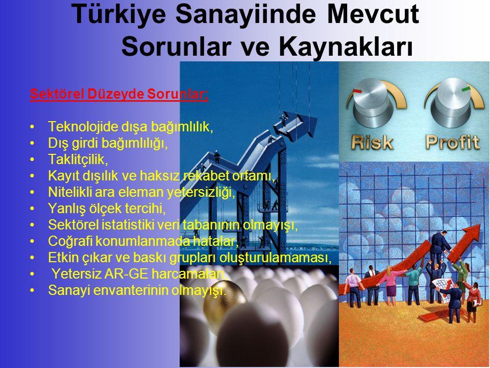 Türkiye Sanayiinde Mevcut Sorunlar ve Kaynakları