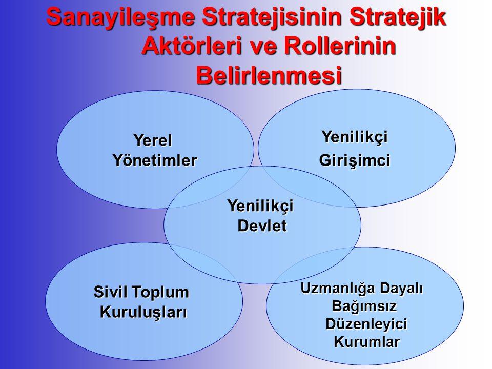 Sanayileşme Stratejisinin Stratejik Aktörleri ve Rollerinin Belirlenmesi