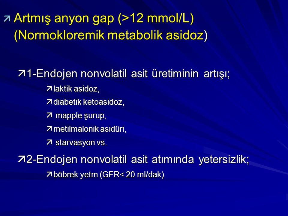 Artmış anyon gap (>12 mmol/L) (Normokloremik metabolik asidoz)