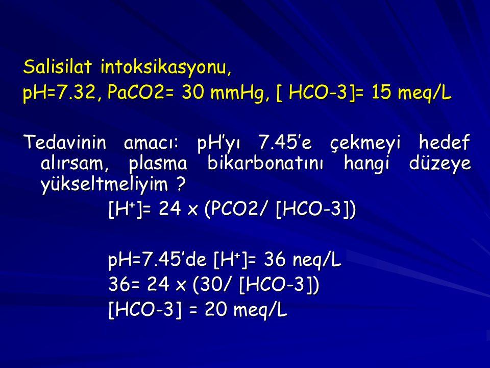 Salisilat intoksikasyonu,