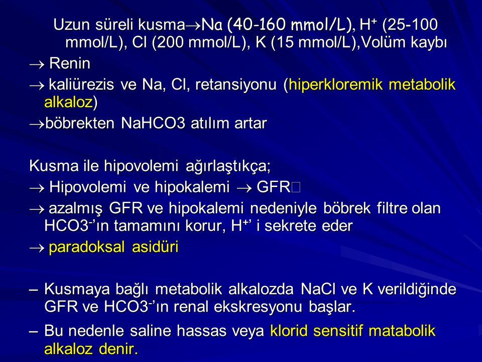 Uzun süreli kusma®Na (40-160 mmol/L), H+ (25-100 mmol/L), Cl (200 mmol/L), K (15 mmol/L),Volüm kaybı