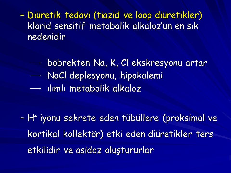 Diüretik tedavi (tiazid ve loop diüretikler) klorid sensitif metabolik alkaloz'un en sık nedenidir