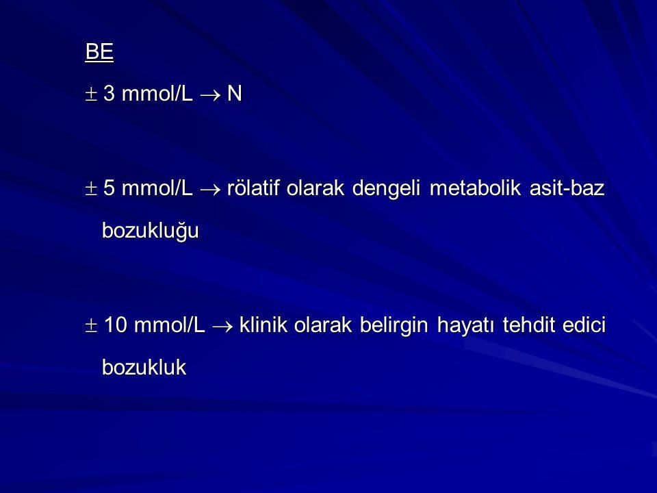 BE ± 3 mmol/L ® N. ± 5 mmol/L ® rölatif olarak dengeli metabolik asit-baz bozukluğu.