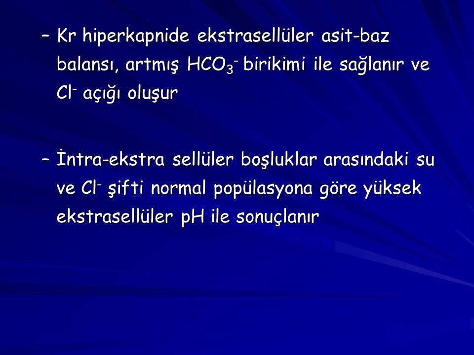 Kr hiperkapnide ekstrasellüler asit-baz balansı, artmış HCO3- birikimi ile sağlanır ve Cl- açığı oluşur