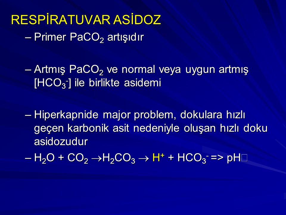RESPİRATUVAR ASİDOZ Primer PaCO2 artışıdır