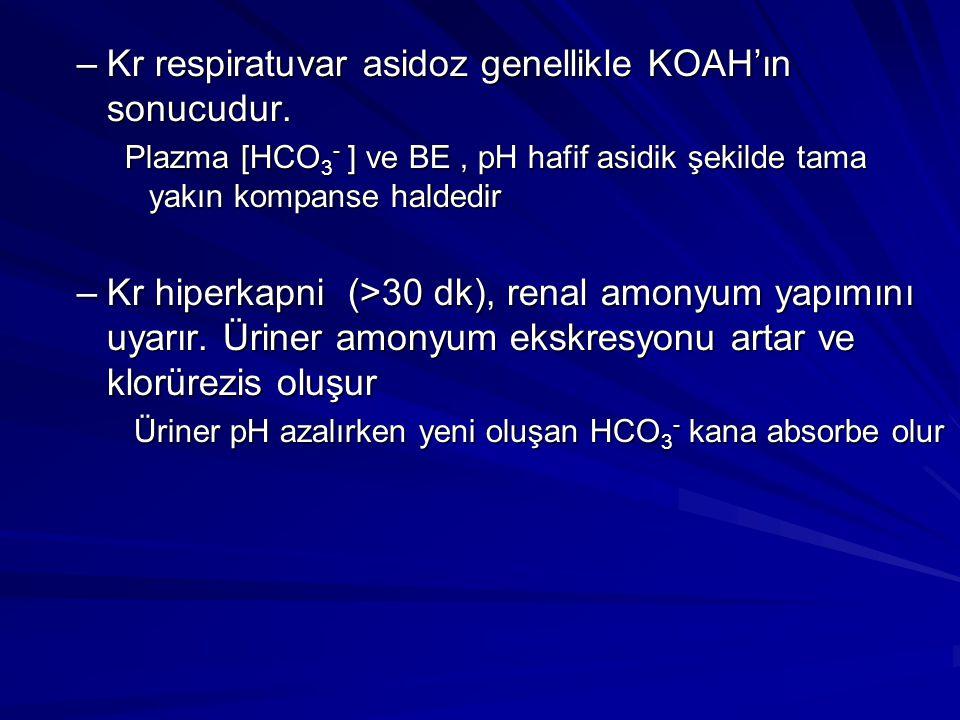 Kr respiratuvar asidoz genellikle KOAH'ın sonucudur.