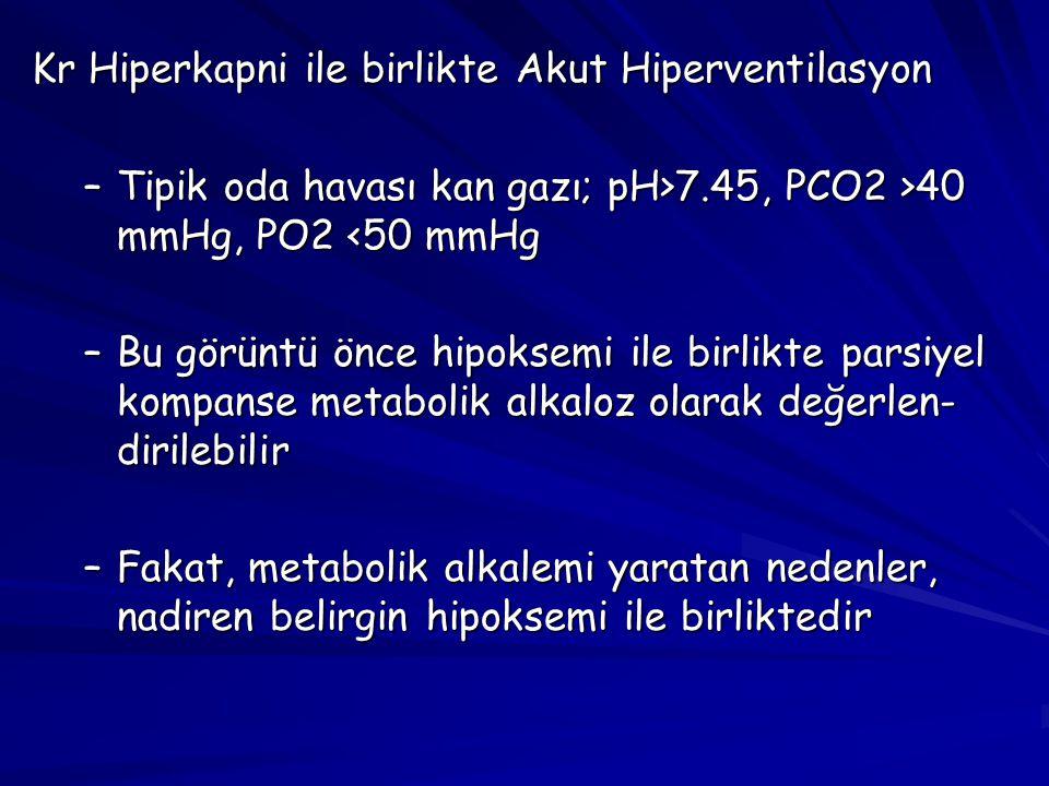 Kr Hiperkapni ile birlikte Akut Hiperventilasyon