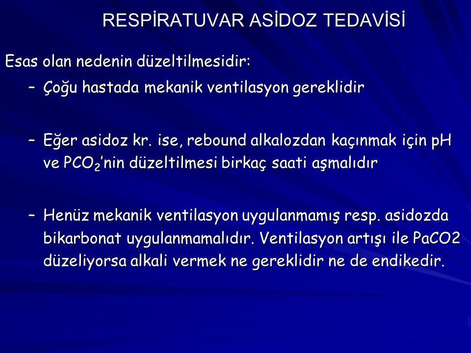 RESPİRATUVAR ASİDOZ TEDAVİSİ