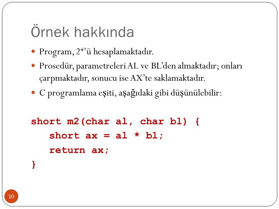 Örnek hakkında Program, 24'ü hesaplamaktadır.