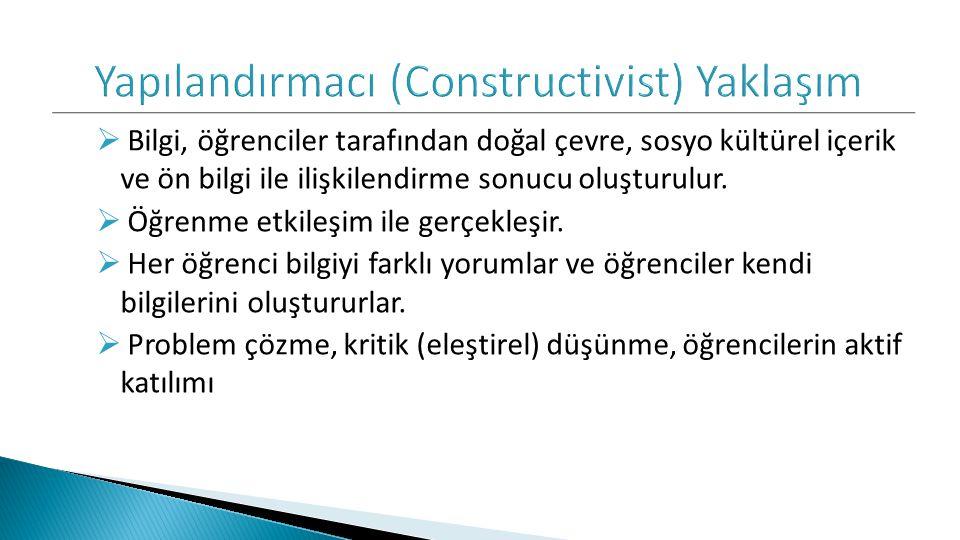 Yapılandırmacı (Constructivist) Yaklaşım
