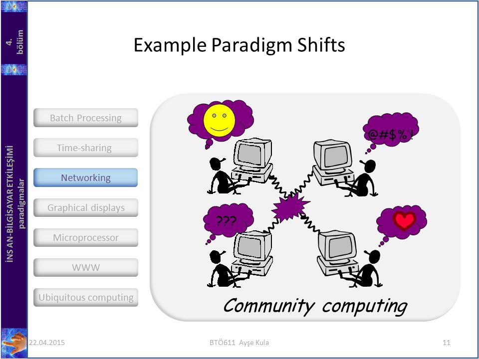 Example Paradigm Shifts