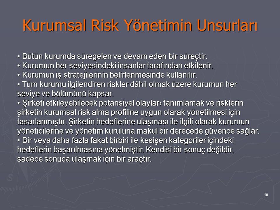 Kurumsal Risk Yönetimin Unsurları