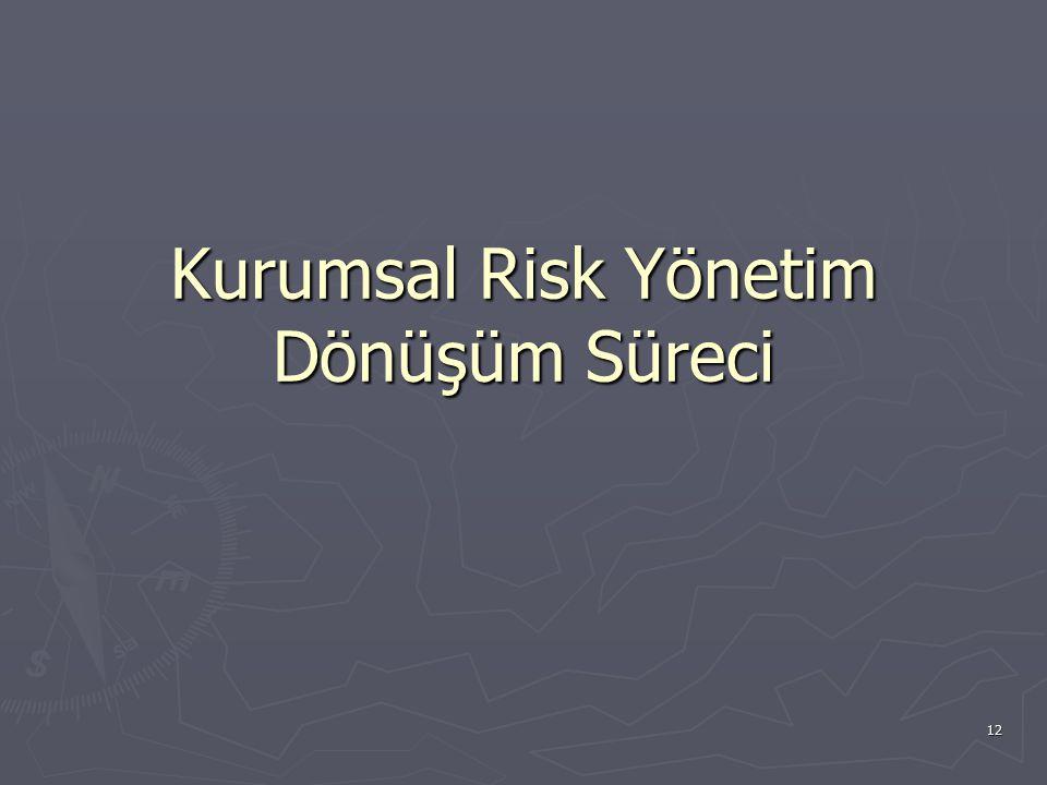 Kurumsal Risk Yönetim Dönüşüm Süreci
