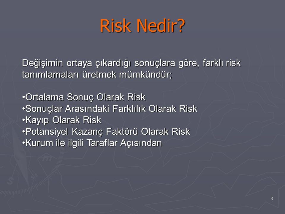Risk Nedir Değişimin ortaya çıkardığı sonuçlara göre, farklı risk tanımlamaları üretmek mümkündür;
