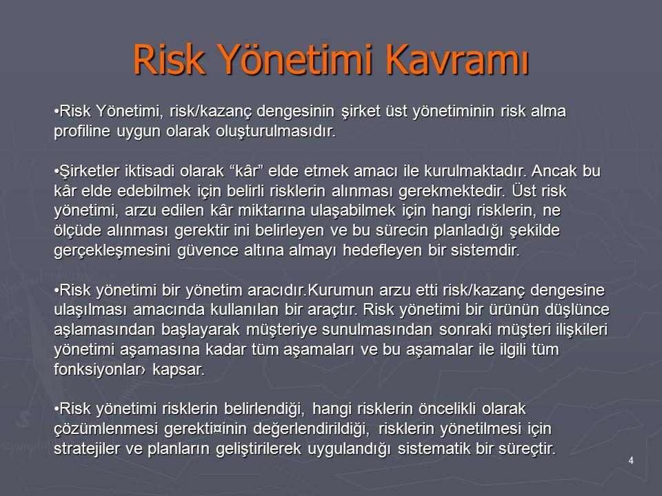 Risk Yönetimi Kavramı Risk Yönetimi, risk/kazanç dengesinin şirket üst yönetiminin risk alma profiline uygun olarak oluşturulmasıdır.