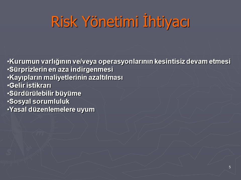 Risk Yönetimi İhtiyacı