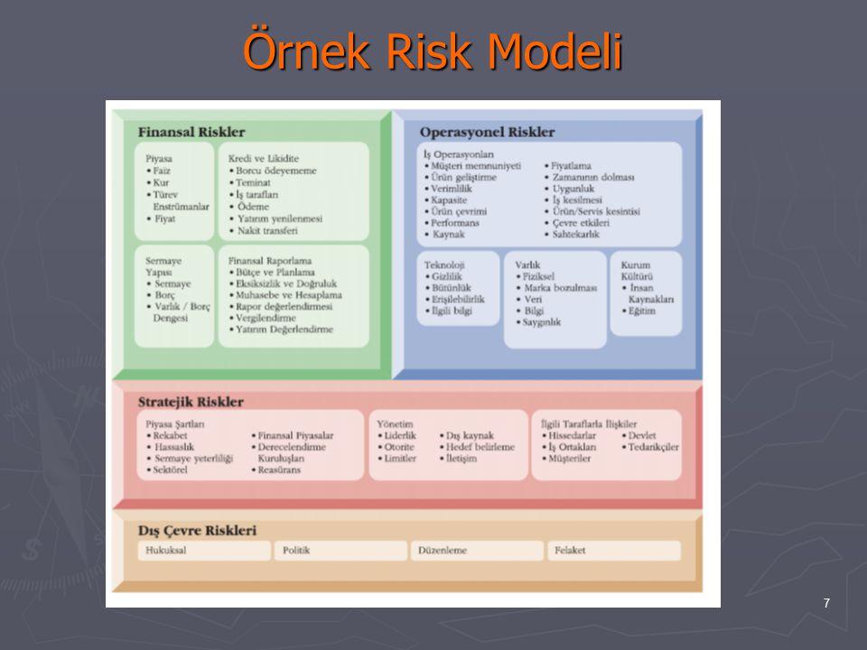 Örnek Risk Modeli
