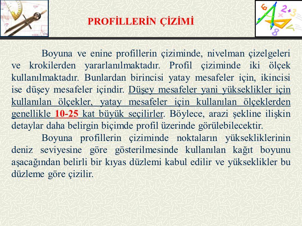 PROFİLLERİN ÇİZİMİ