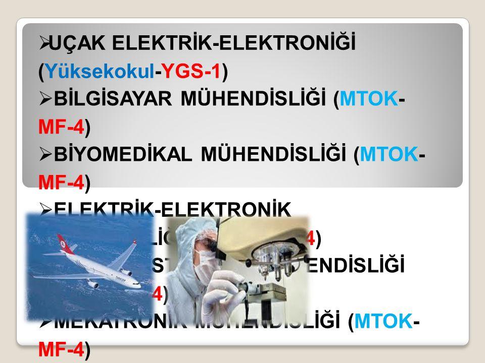 UÇAK ELEKTRİK-ELEKTRONİĞİ (Yüksekokul-YGS-1)