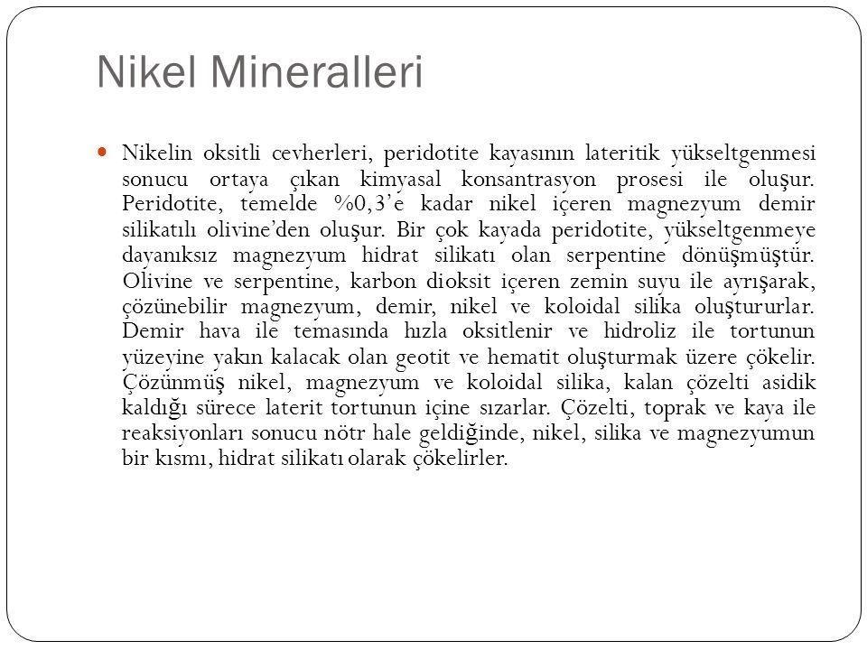 Nikel Mineralleri