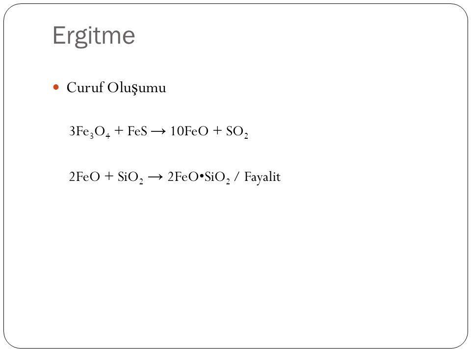 Ergitme Curuf Oluşumu 3Fe3O4 + FeS → 10FeO + SO2