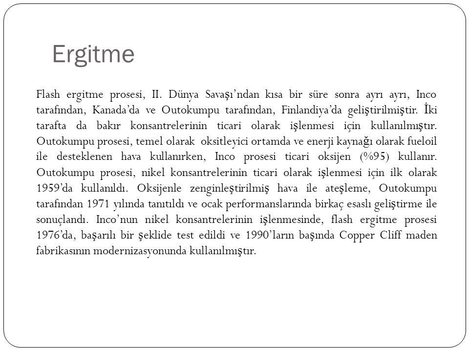 Ergitme