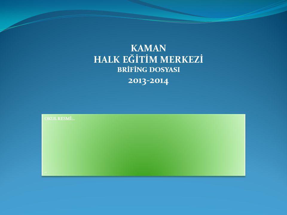 KAMAN HALK EĞİTİM MERKEZİ 2013-2014