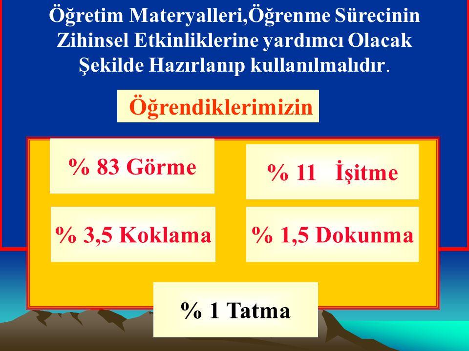 Öğrendiklerimizin % 83 Görme % 11 İşitme % 3,5 Koklama % 1,5 Dokunma