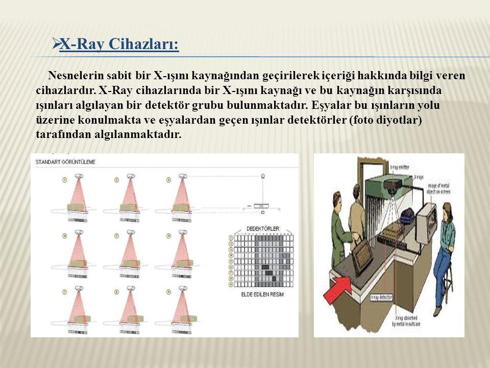 X-Ray Cihazları: