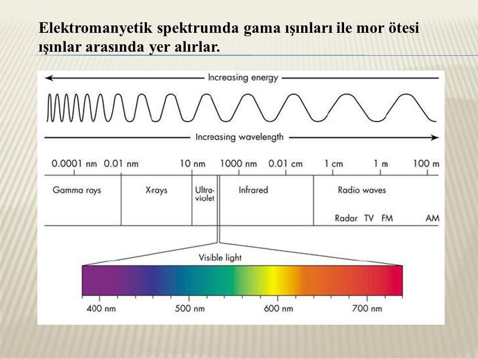 Elektromanyetik spektrumda gama ışınları ile mor ötesi ışınlar arasında yer alırlar.