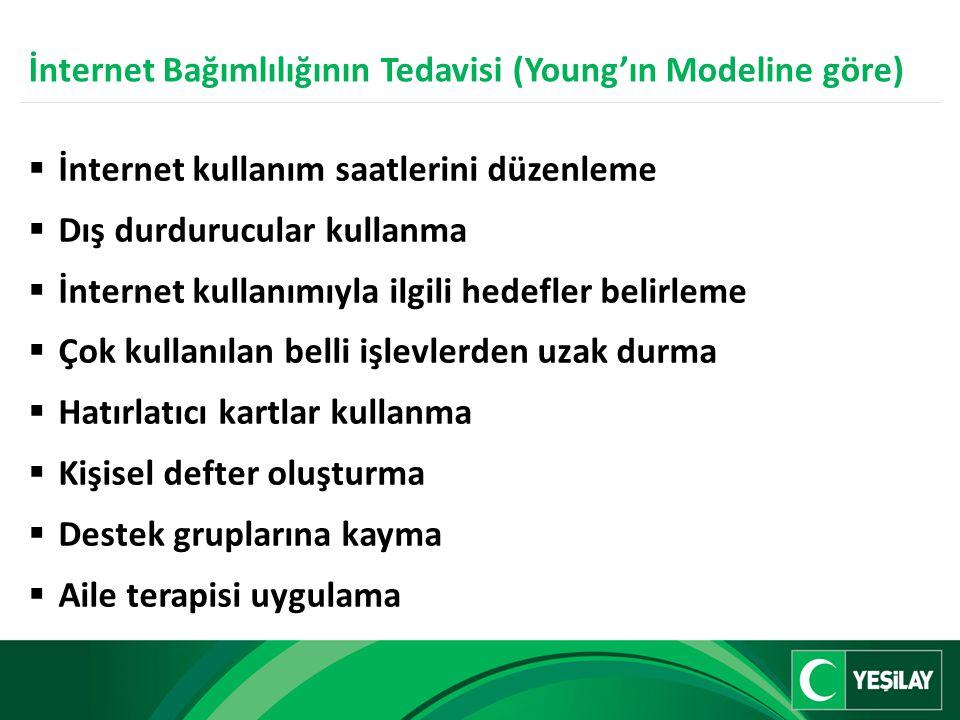 İnternet Bağımlılığının Tedavisi (Young'ın Modeline göre)