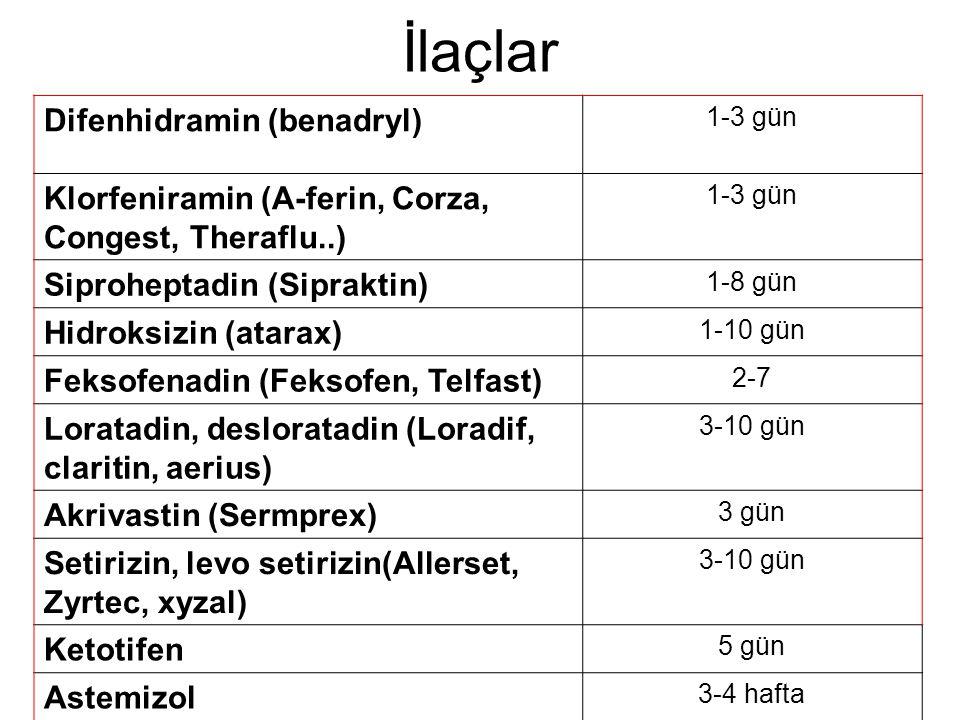 İlaçlar Difenhidramin (benadryl)