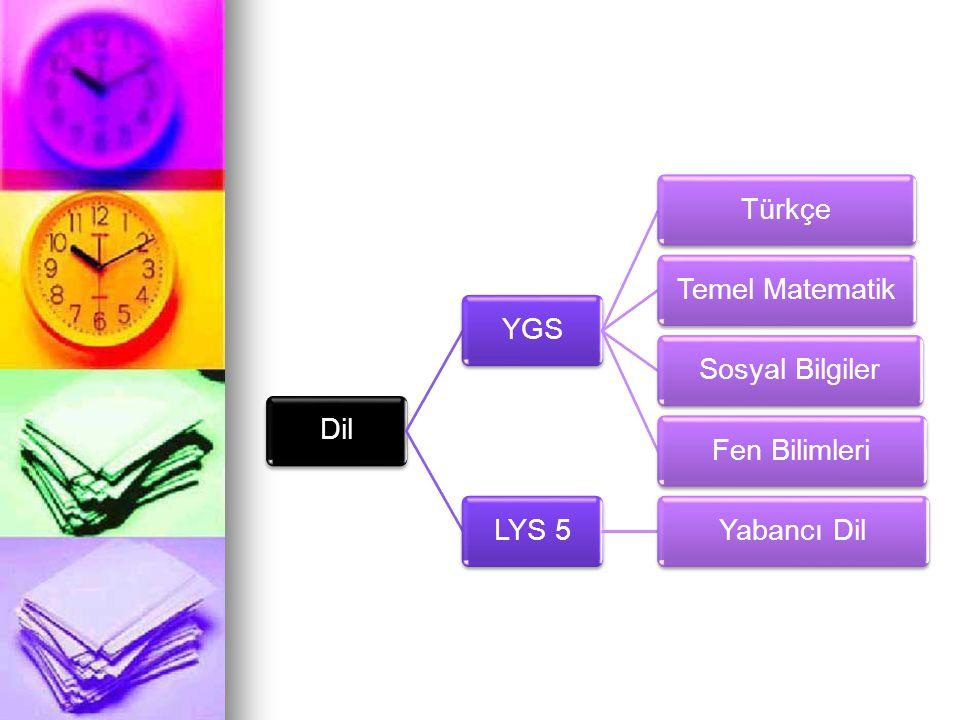 Dil YGS Türkçe Temel Matematik Sosyal Bilgiler Fen Bilimleri LYS 5 Yabancı Dil