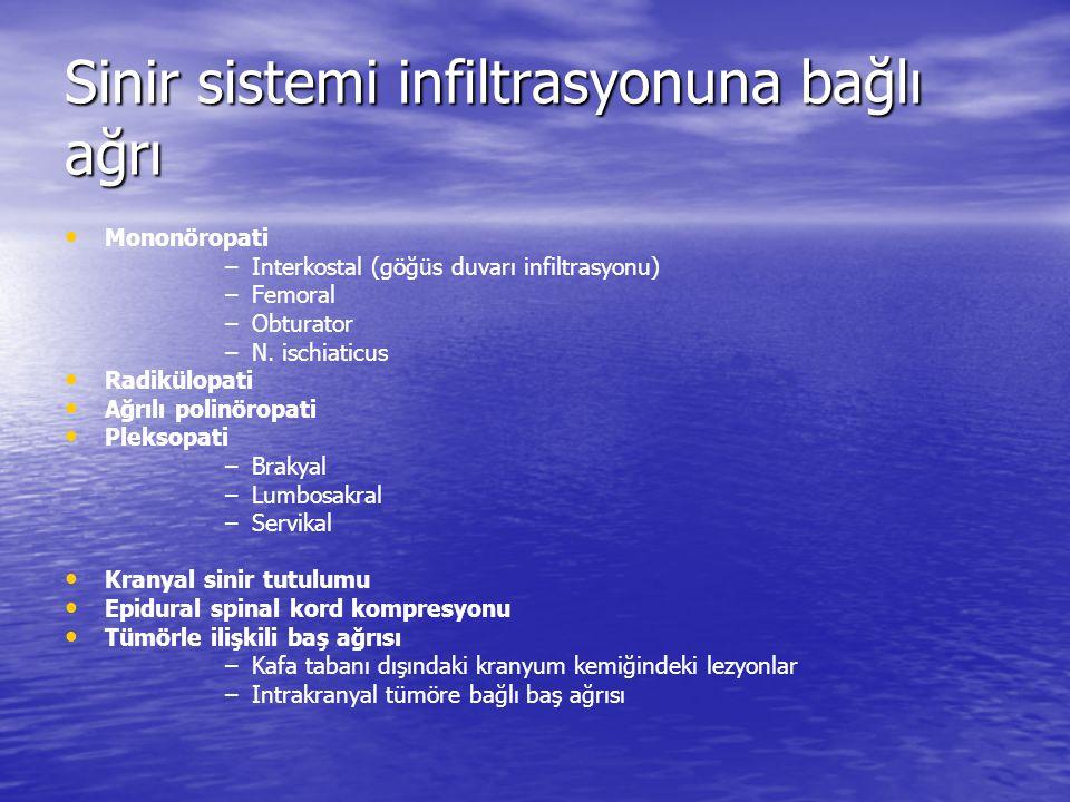 Sinir sistemi infiltrasyonuna bağlı ağrı