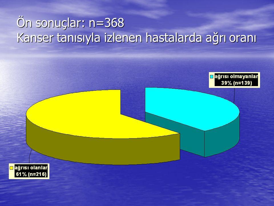 Ön sonuçlar: n=368 Kanser tanısıyla izlenen hastalarda ağrı oranı