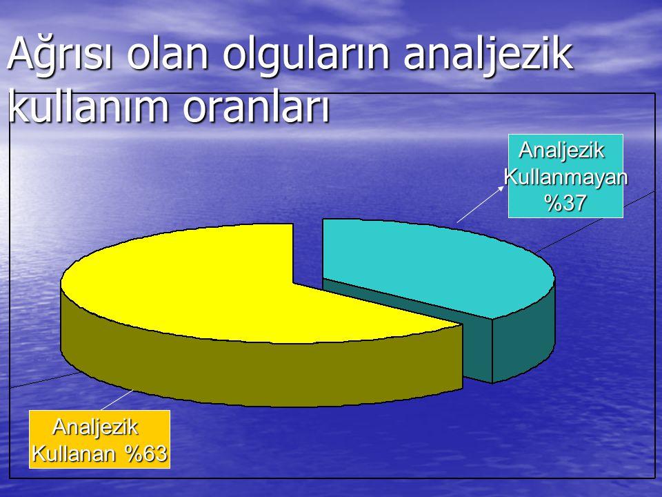 Ağrısı olan olguların analjezik kullanım oranları