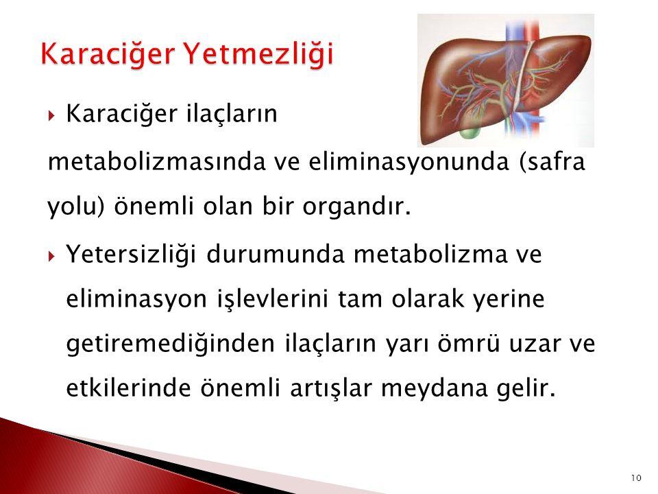 Karaciğer Yetmezliği Karaciğer ilaçların