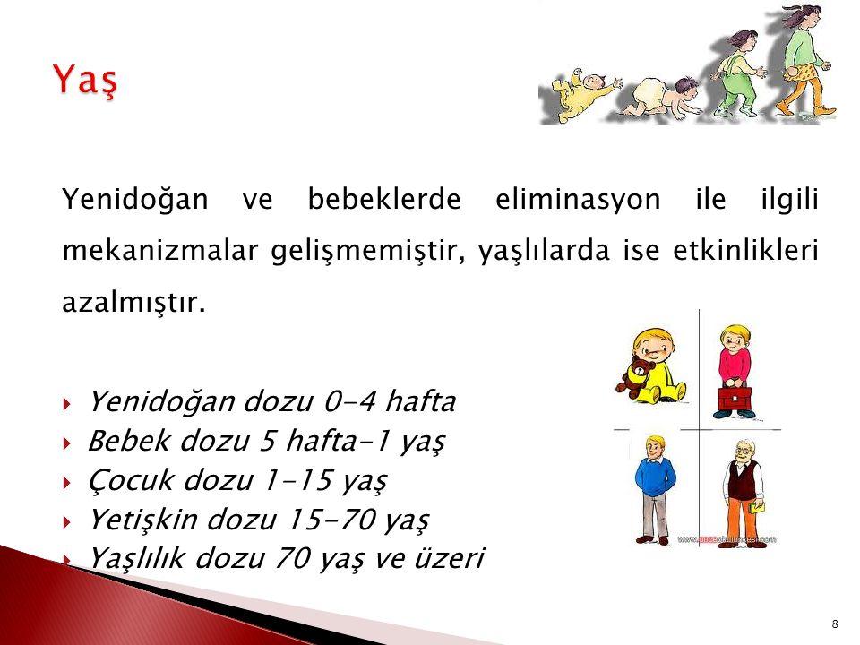 Yaş Yenidoğan ve bebeklerde eliminasyon ile ilgili mekanizmalar gelişmemiştir, yaşlılarda ise etkinlikleri azalmıştır.