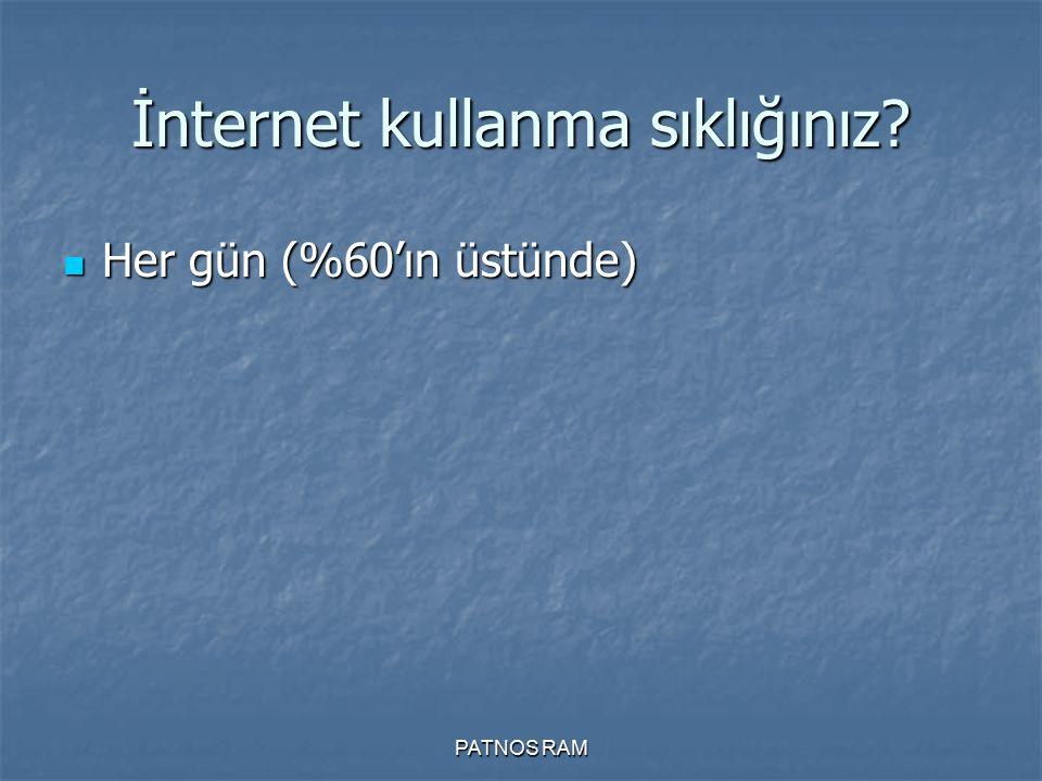 İnternet kullanma sıklığınız