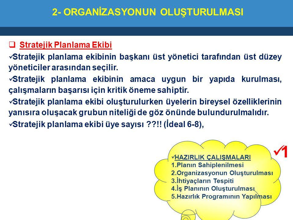 2- ORGANİZASYONUN OLUŞTURULMASI