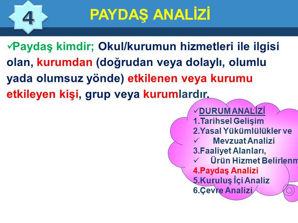 4 PAYDAŞ ANALİZİ.