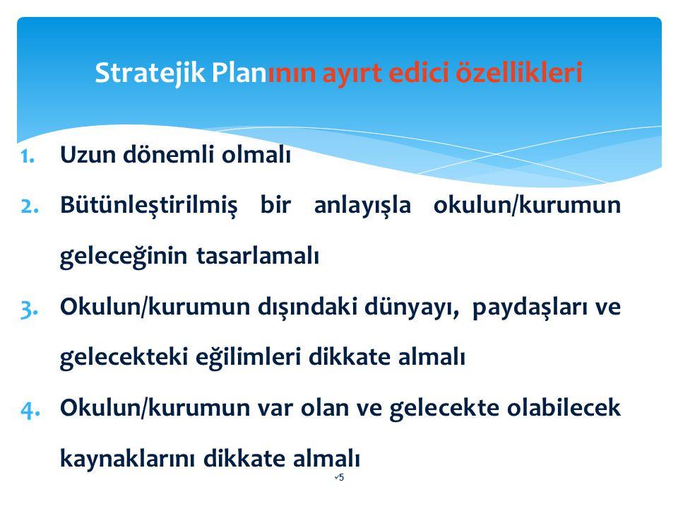 Stratejik Planının ayırt edici özellikleri