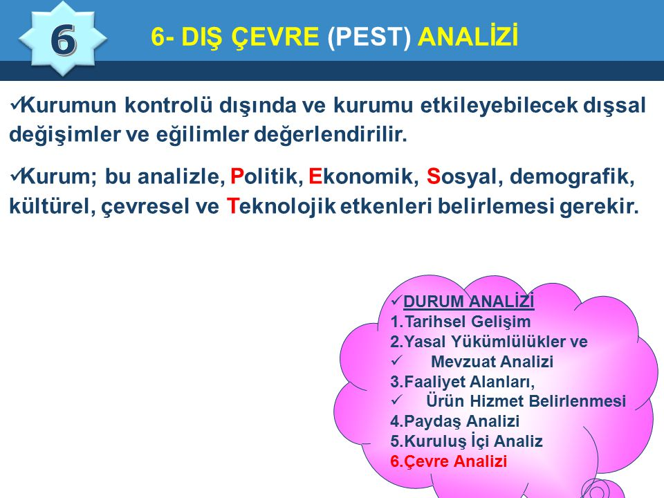 6- DIŞ ÇEVRE (PEST) ANALİZİ