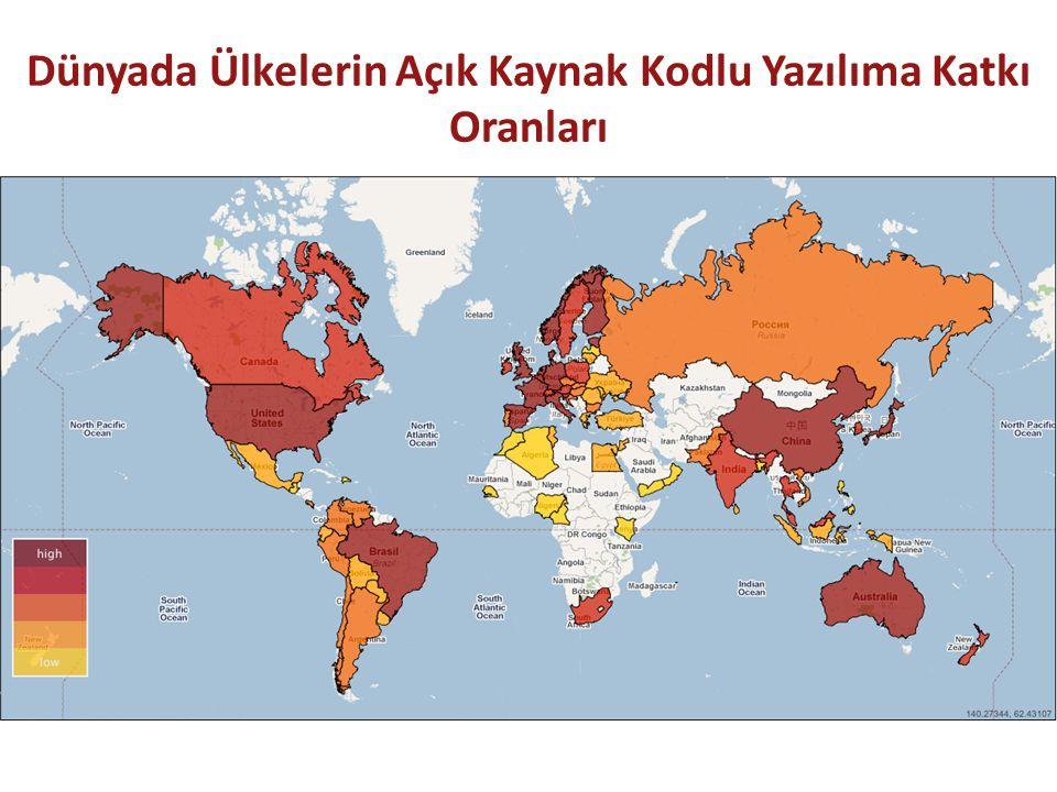 Dünyada Ülkelerin Açık Kaynak Kodlu Yazılıma Katkı Oranları