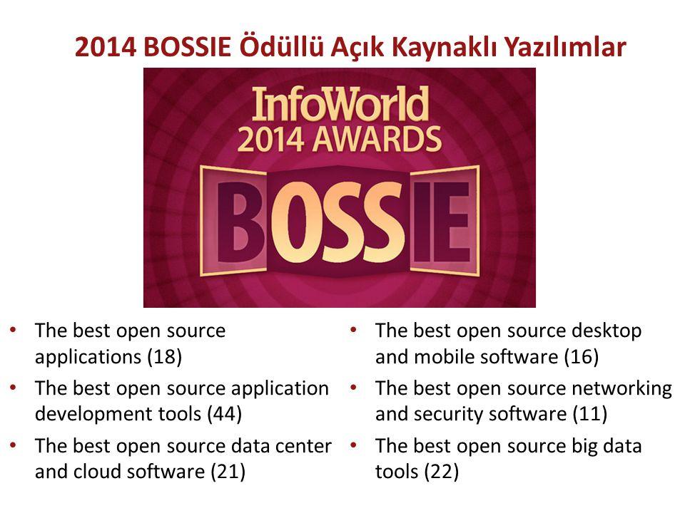 2014 BOSSIE Ödüllü Açık Kaynaklı Yazılımlar