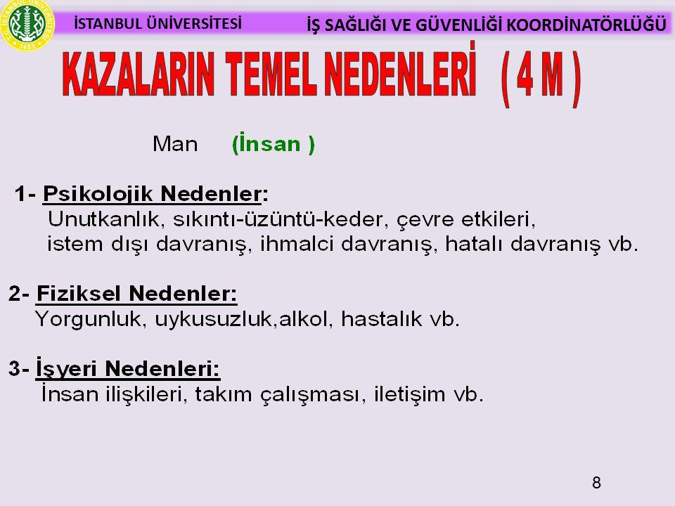 KAZALARIN TEMEL NEDENLERİ ( 4 M )