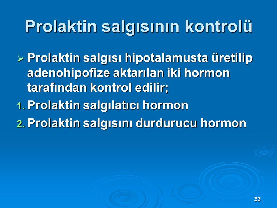 Prolaktin salgısının kontrolü