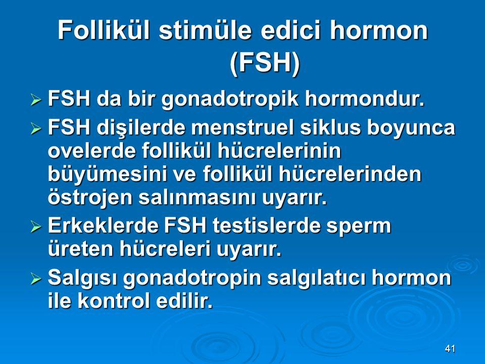 Follikül stimüle edici hormon (FSH)