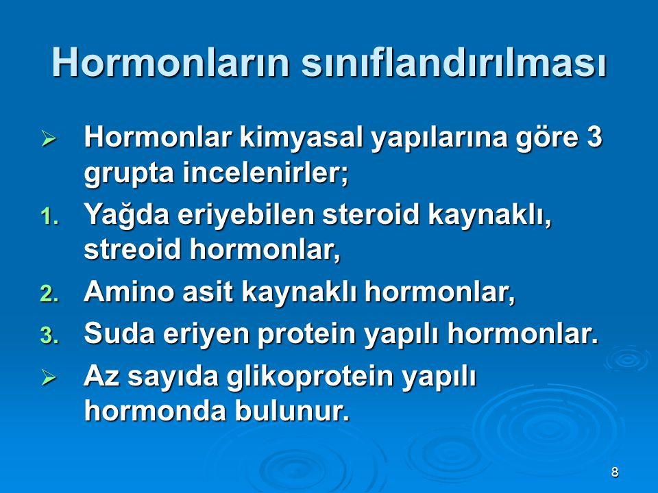 Hormonların sınıflandırılması